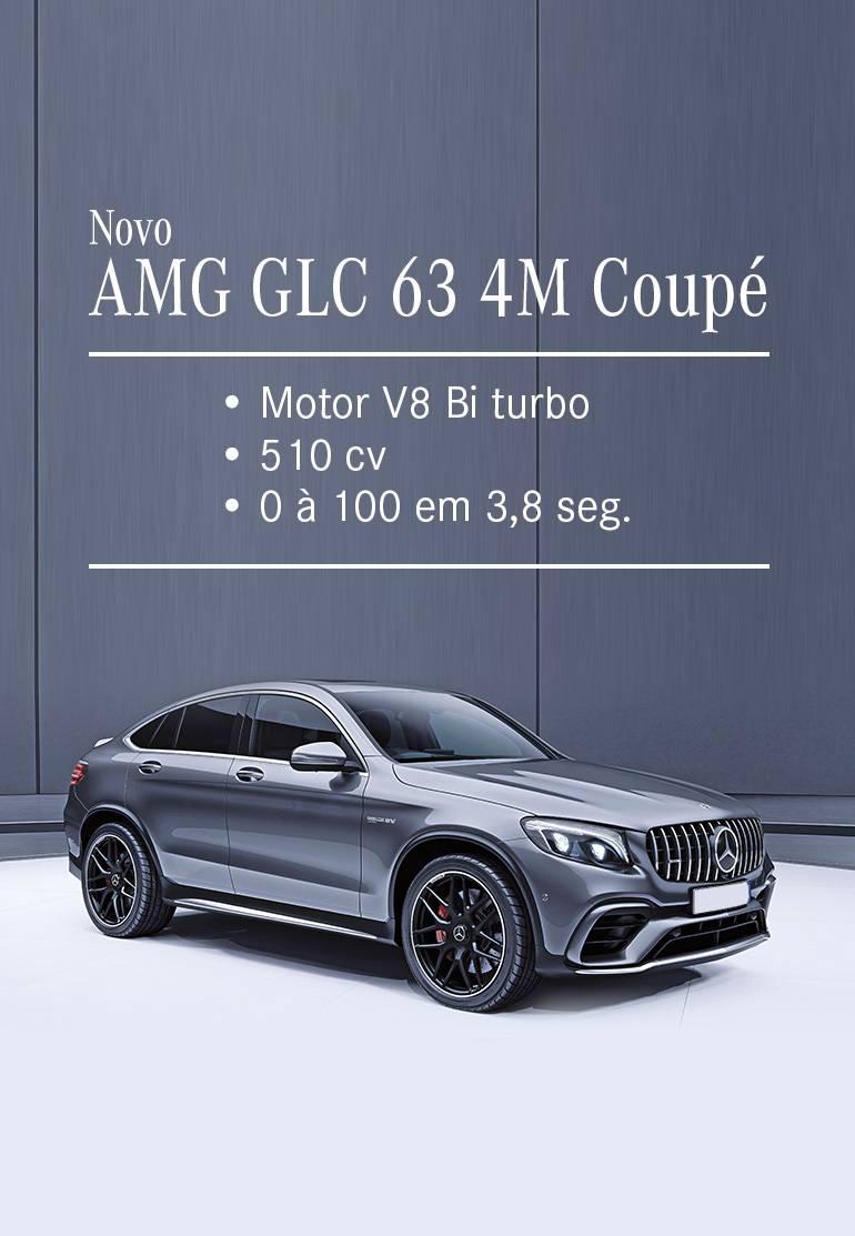 AMG GLC 63 4M Coupé