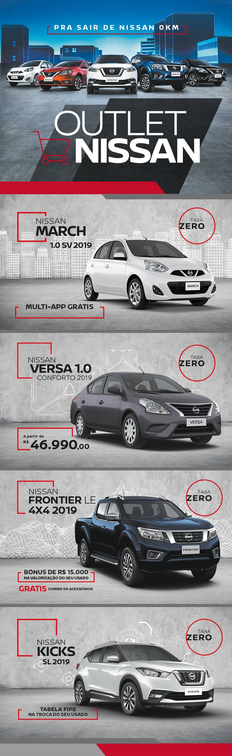 Outlet Nissan - Maio 2019