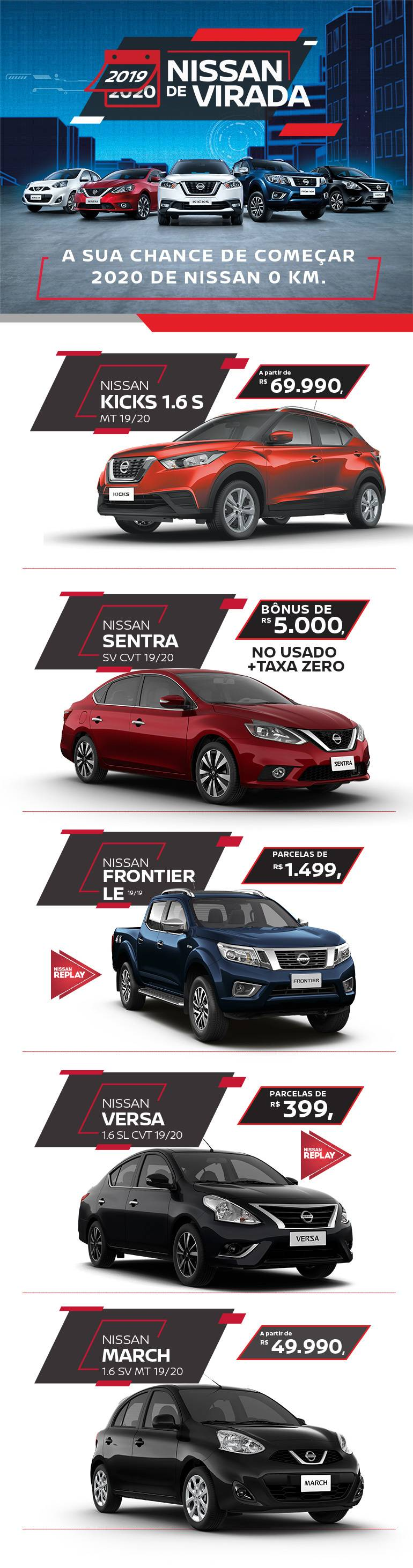 Nissan de Virada