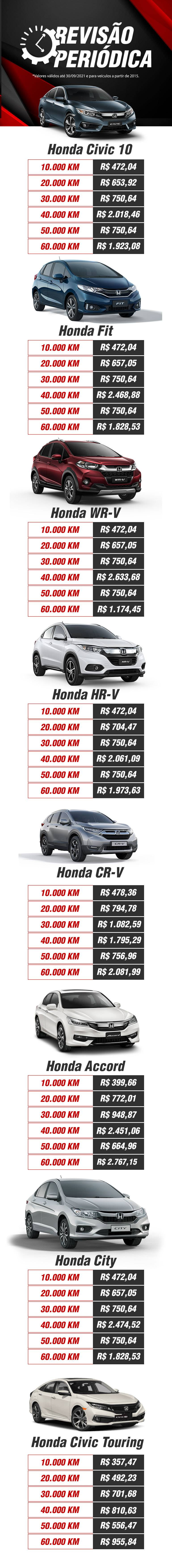 Revisão Periódica Honda